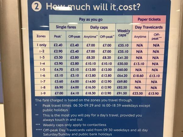ロンドン地下鉄の料金表